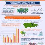 Infografia_Libros_171117