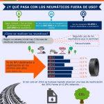 Infografia_NFU_171117