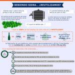 Infografia_Sidra_171117
