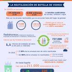 Infografia_vidrio_171117
