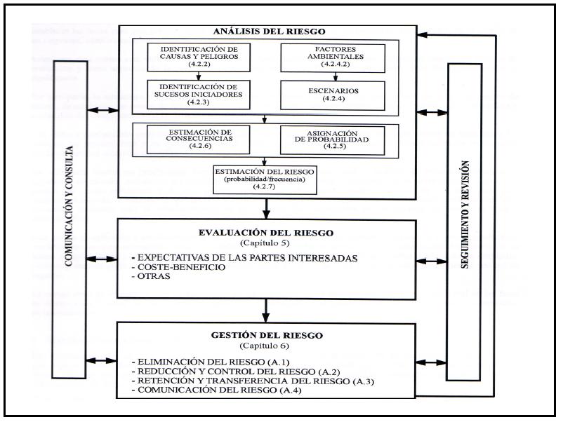 Análisis de Riesgos Ambientales_1