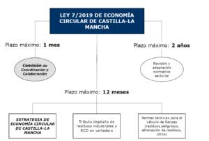 Economía-Circular_121212