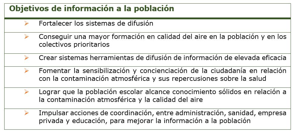 Estrategia_Calidad del Aire_CyL_2020-2030_TablaObjetivosIP