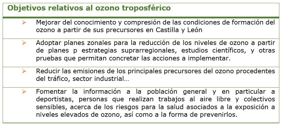 Estrategia_Calidad del Aire_CyL_2020-2030_TablaObjetivosO3