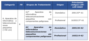 Residuos_RAEES_200615_TablaLER_1